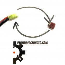 Installazione T-Plug su...